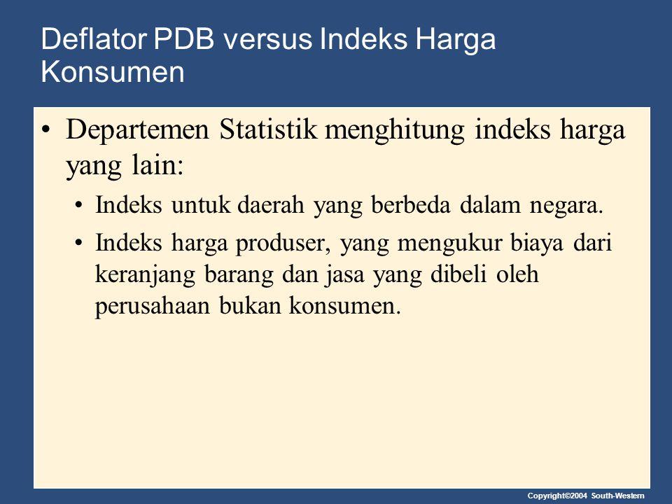 Deflator PDB versus Indeks Harga Konsumen