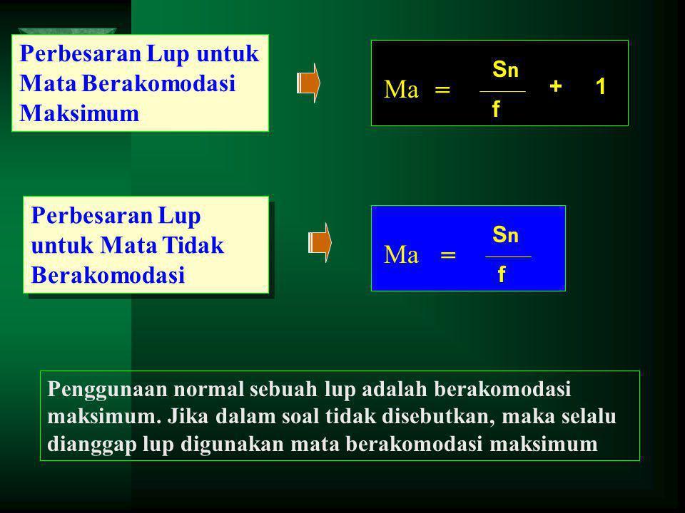 Ma = Ma = Perbesaran Lup untuk Mata Berakomodasi Maksimum