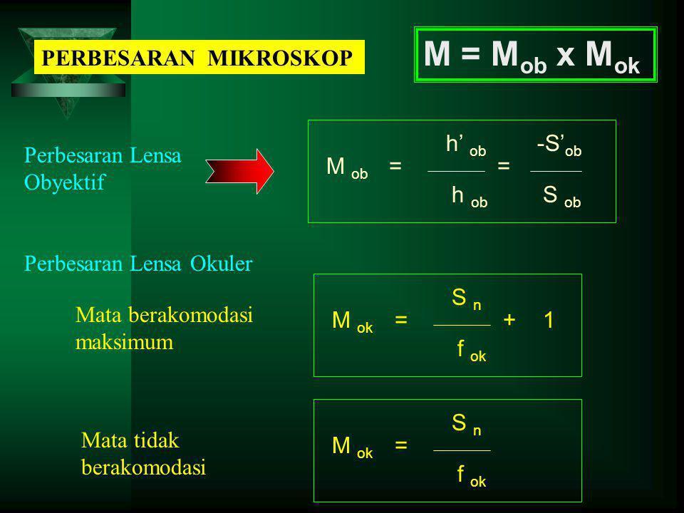M = Mob x Mok PERBESARAN MIKROSKOP h' ob -S'ob