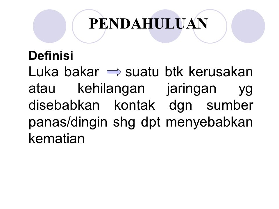 PENDAHULUAN Definisi.