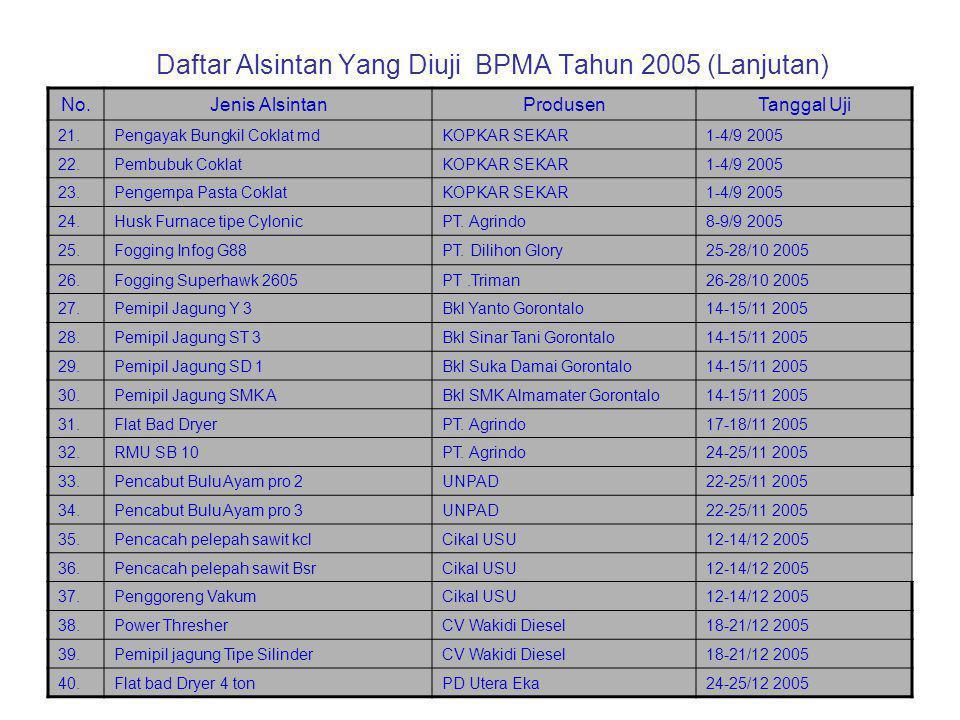 Daftar Alsintan Yang Diuji BPMA Tahun 2005 (Lanjutan)