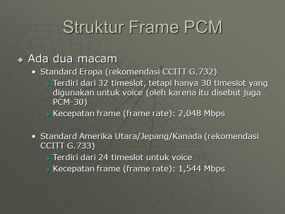 Struktur Frame PCM Ada dua macam