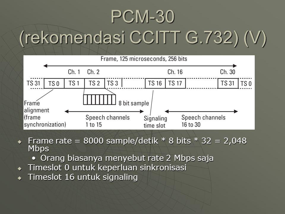 PCM-30 (rekomendasi CCITT G.732) (V)