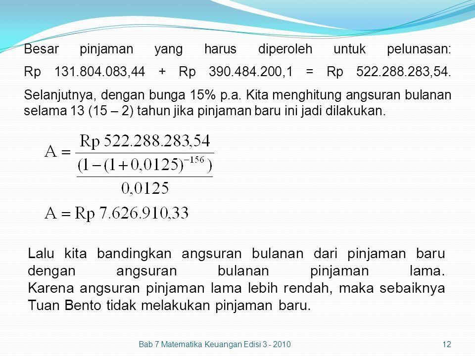 Besar pinjaman yang harus diperoleh untuk pelunasan: Rp 131. 804