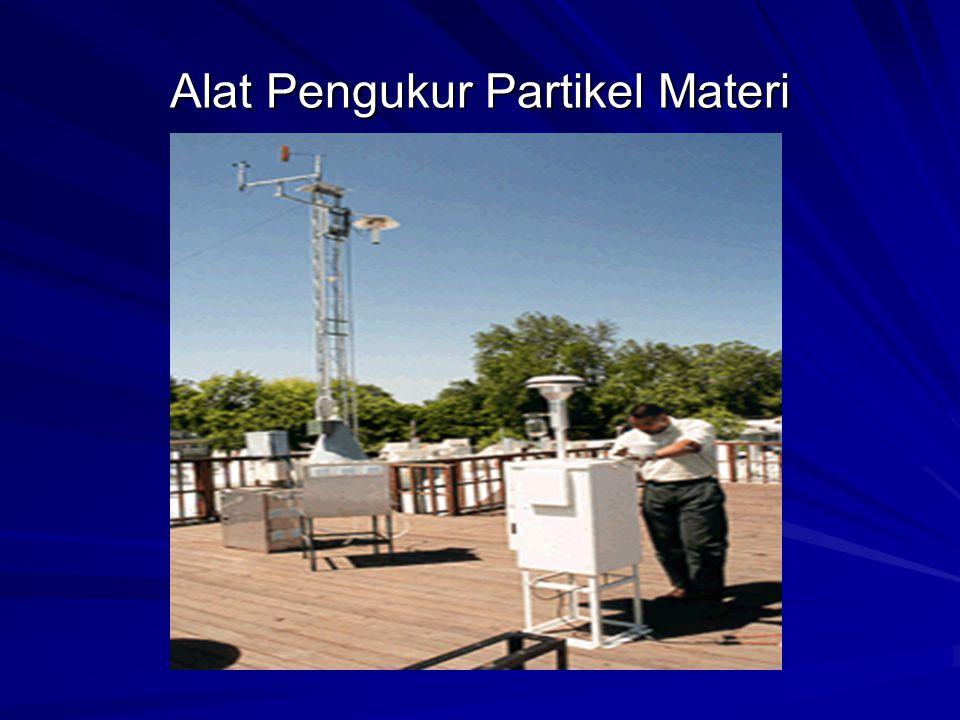 Alat Pengukur Partikel Materi