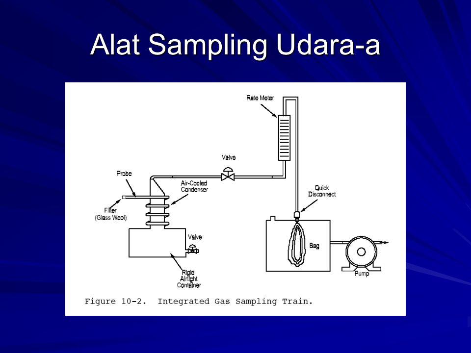 Alat Sampling Udara-a