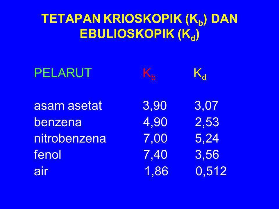 TETAPAN KRIOSKOPIK (Kb) DAN EBULIOSKOPIK (Kd)