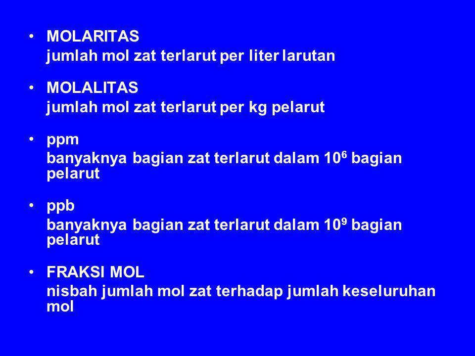 MOLARITAS jumlah mol zat terlarut per liter larutan. MOLALITAS. jumlah mol zat terlarut per kg pelarut.