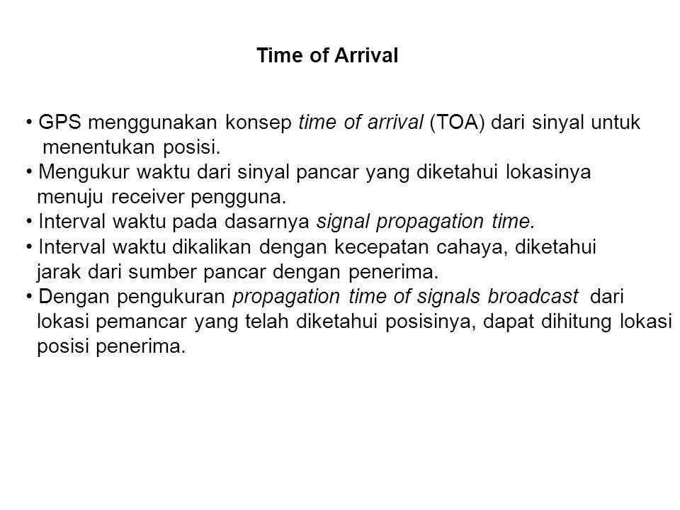 Time of Arrival GPS menggunakan konsep time of arrival (TOA) dari sinyal untuk. menentukan posisi.