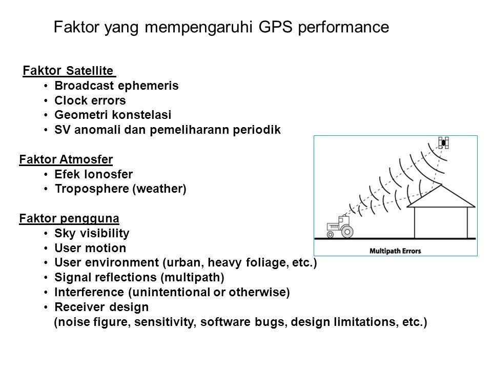 Faktor yang mempengaruhi GPS performance