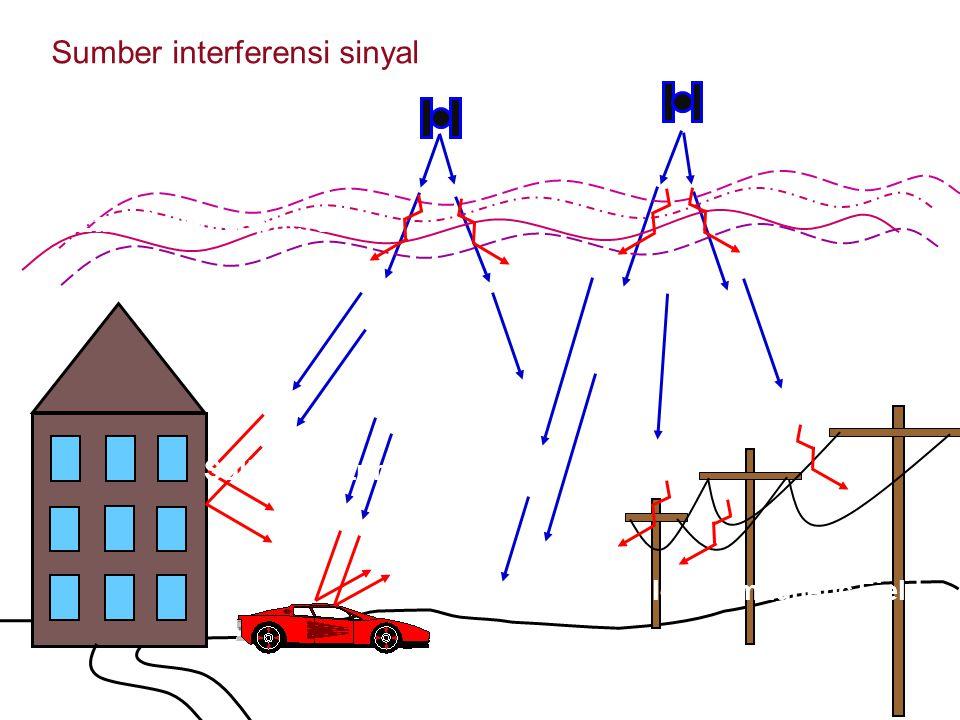 Sumber interferensi sinyal