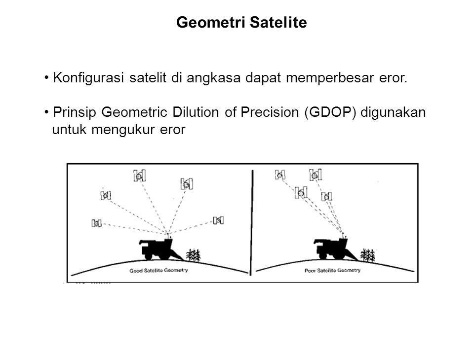 Geometri Satelite Konfigurasi satelit di angkasa dapat memperbesar eror. Prinsip Geometric Dilution of Precision (GDOP) digunakan.