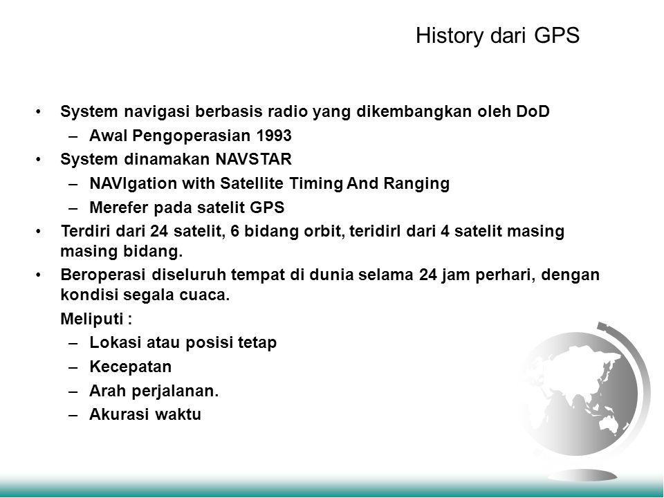 History dari GPS System navigasi berbasis radio yang dikembangkan oleh DoD. Awal Pengoperasian 1993.