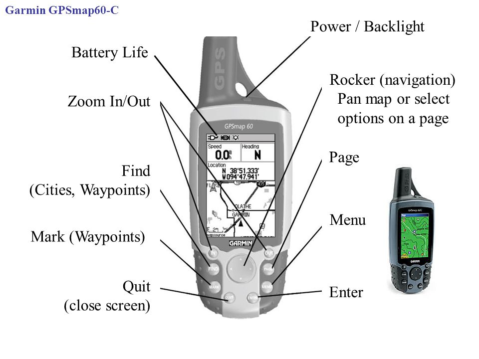 Power / Backlight Battery Life Rocker (navigation) Pan map or select