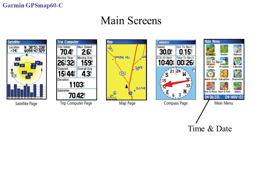 Garmin GPSmap60-C Main Screens Time & Date