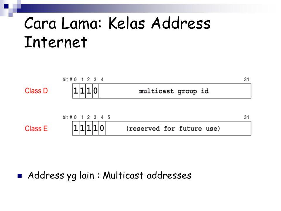 Cara Lama: Kelas Address Internet