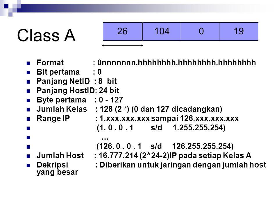 Class A 26 104 19 Format : 0nnnnnnn.hhhhhhhh.hhhhhhhh.hhhhhhhh