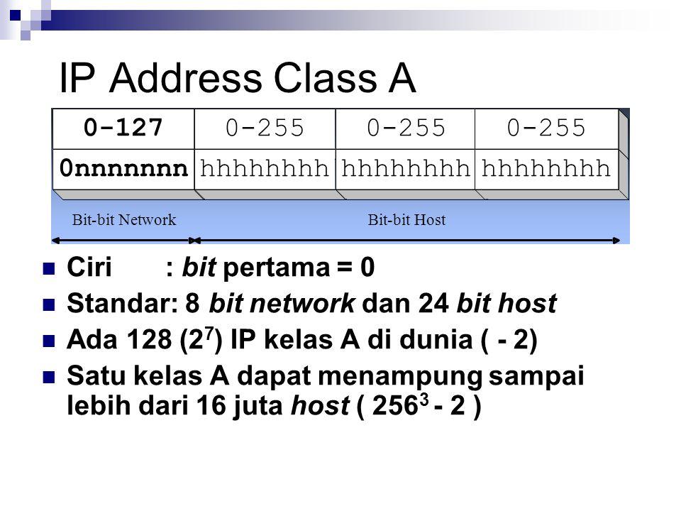IP Address Class A 0-127 0-255 0nnnnnnn hhhhhhhh