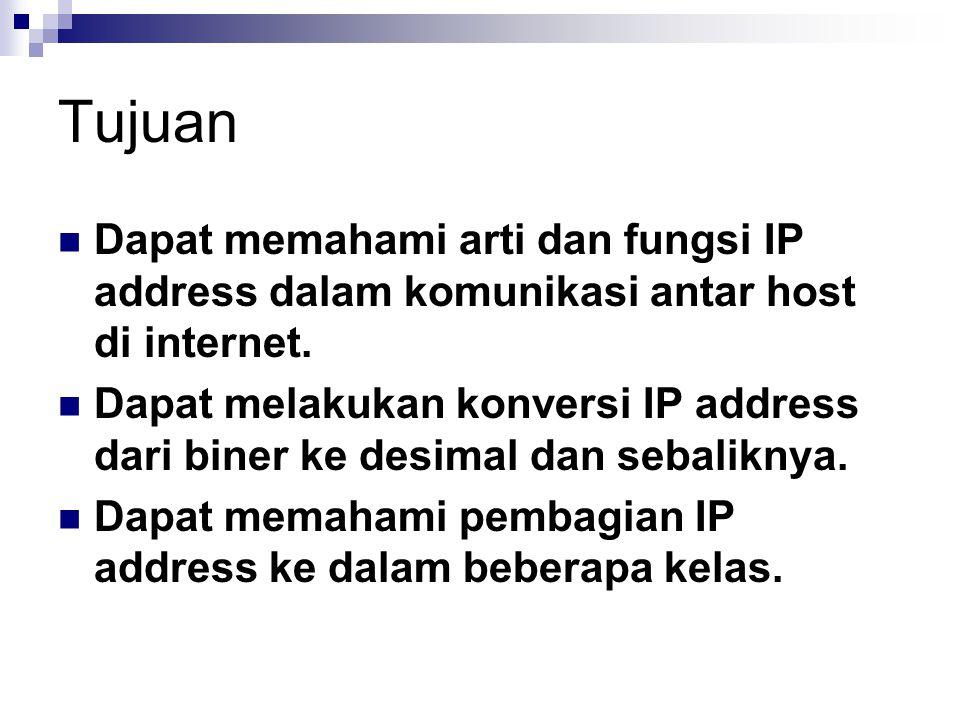 Tujuan Dapat memahami arti dan fungsi IP address dalam komunikasi antar host di internet.