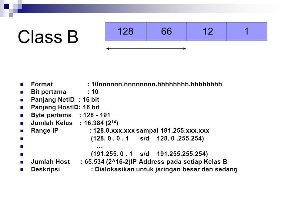 Class B 128 66 12 1 Format : 10nnnnnn.nnnnnnnn.hhhhhhhh.hhhhhhhh