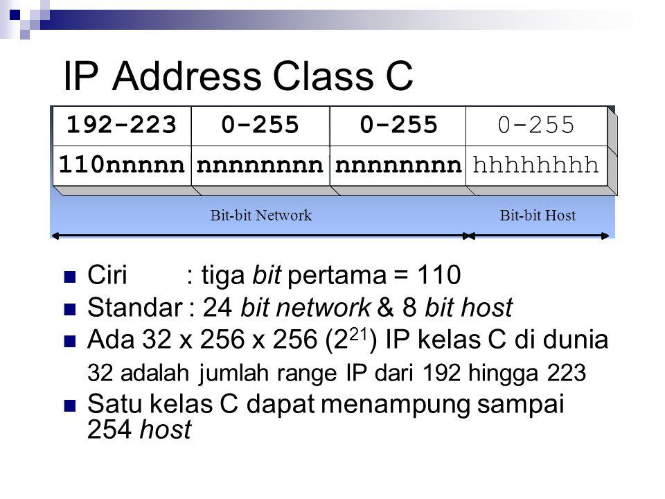 IP Address Class C 192-223 0-255 110nnnnn nnnnnnnn hhhhhhhh