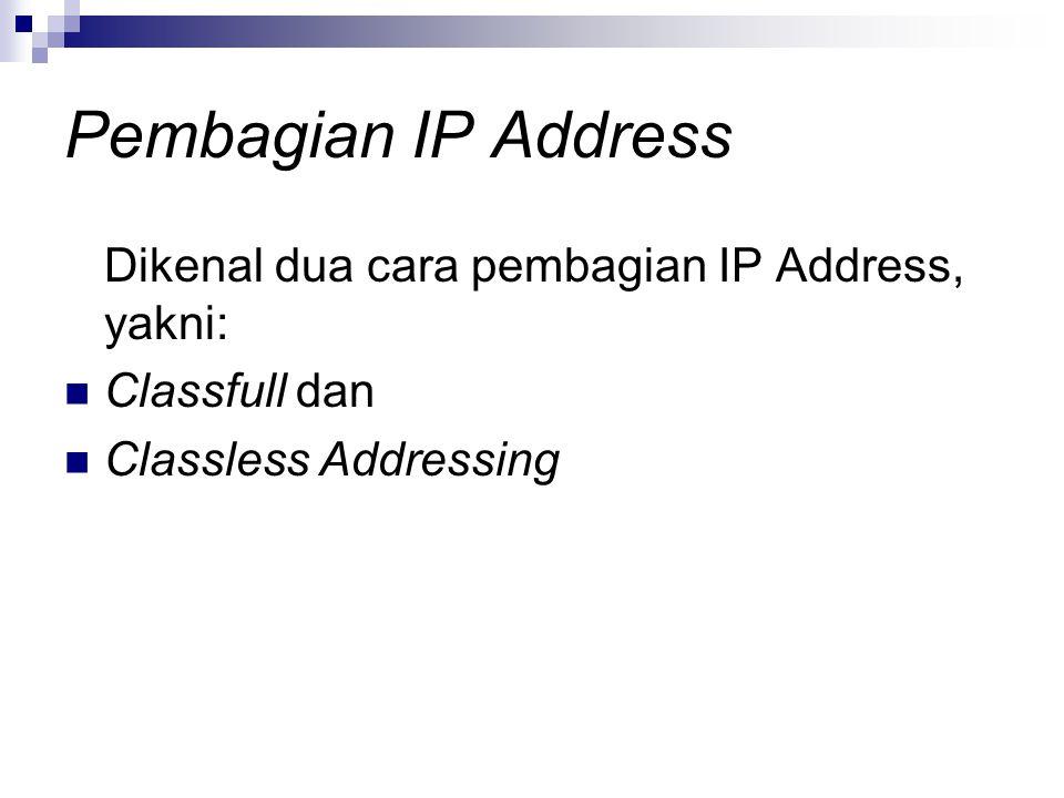 Pembagian IP Address Dikenal dua cara pembagian IP Address, yakni: