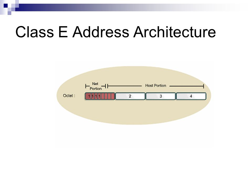 Class E Address Architecture