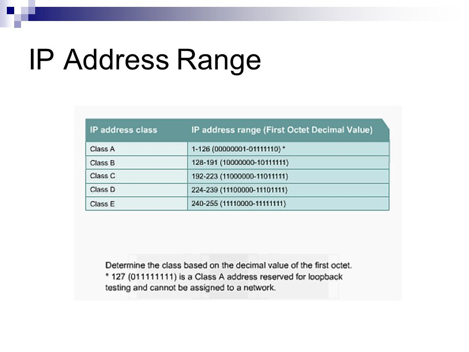 IP Address Range