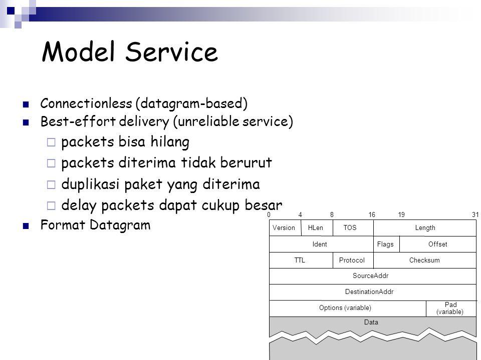 Model Service packets bisa hilang packets diterima tidak berurut