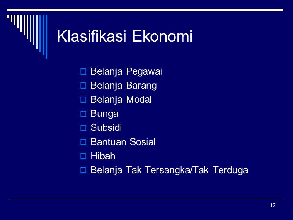 Klasifikasi Ekonomi Belanja Pegawai Belanja Barang Belanja Modal Bunga
