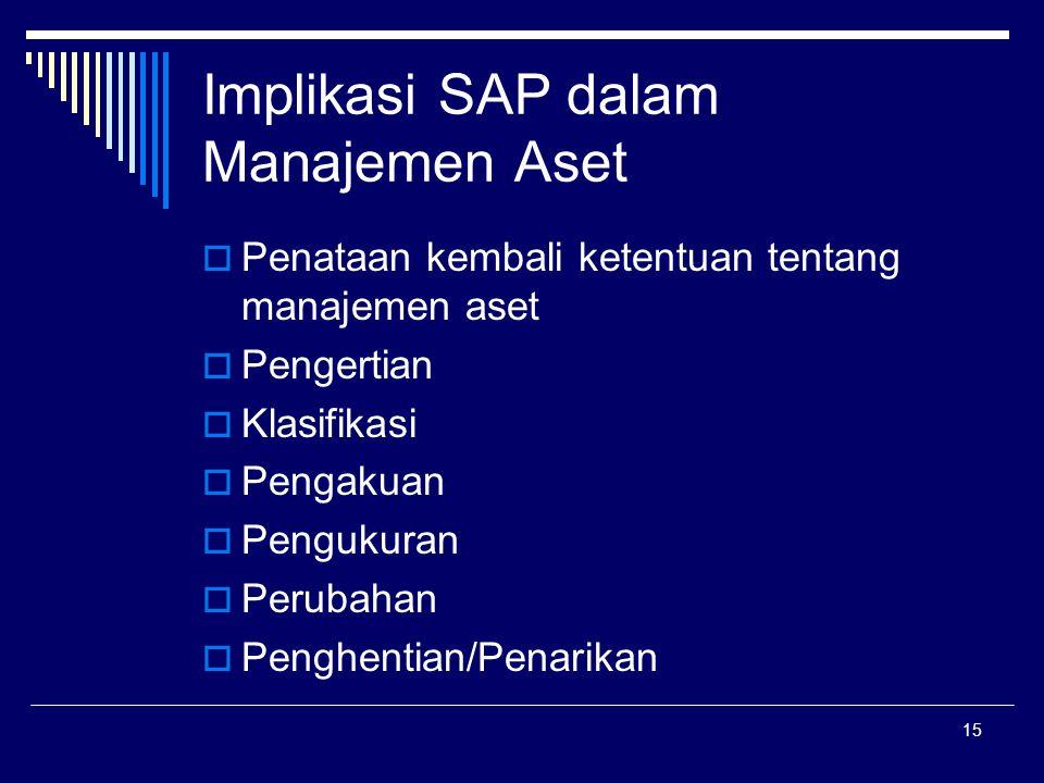 Implikasi SAP dalam Manajemen Aset