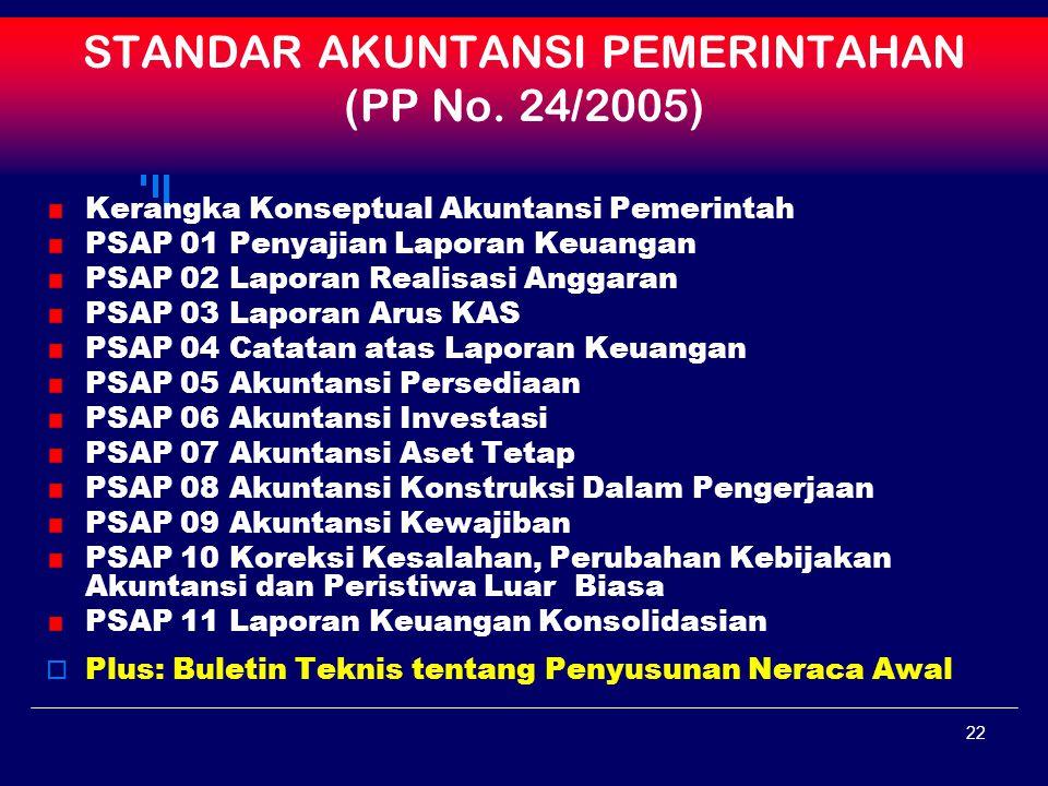 STANDAR AKUNTANSI PEMERINTAHAN (PP No. 24/2005)