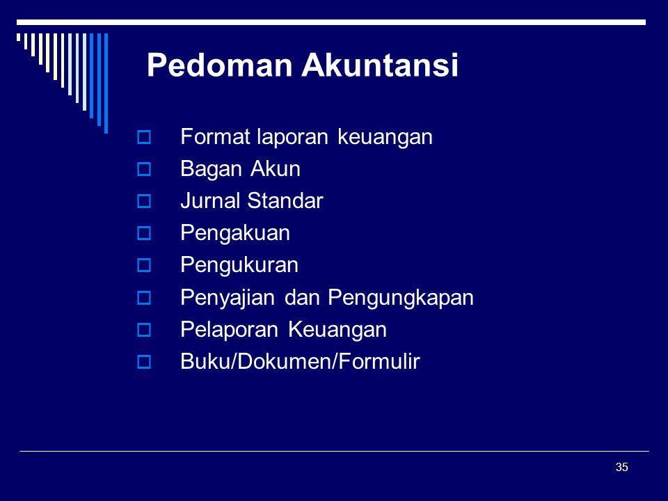 Pedoman Akuntansi Format laporan keuangan Bagan Akun Jurnal Standar