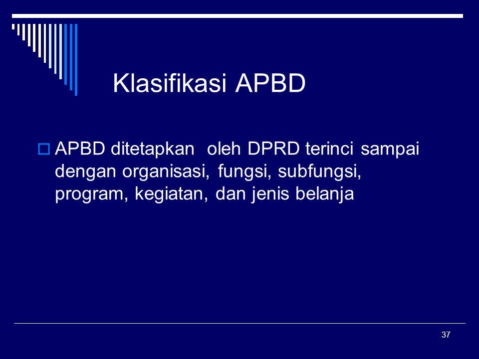 Klasifikasi APBD APBD ditetapkan oleh DPRD terinci sampai dengan organisasi, fungsi, subfungsi, program, kegiatan, dan jenis belanja.
