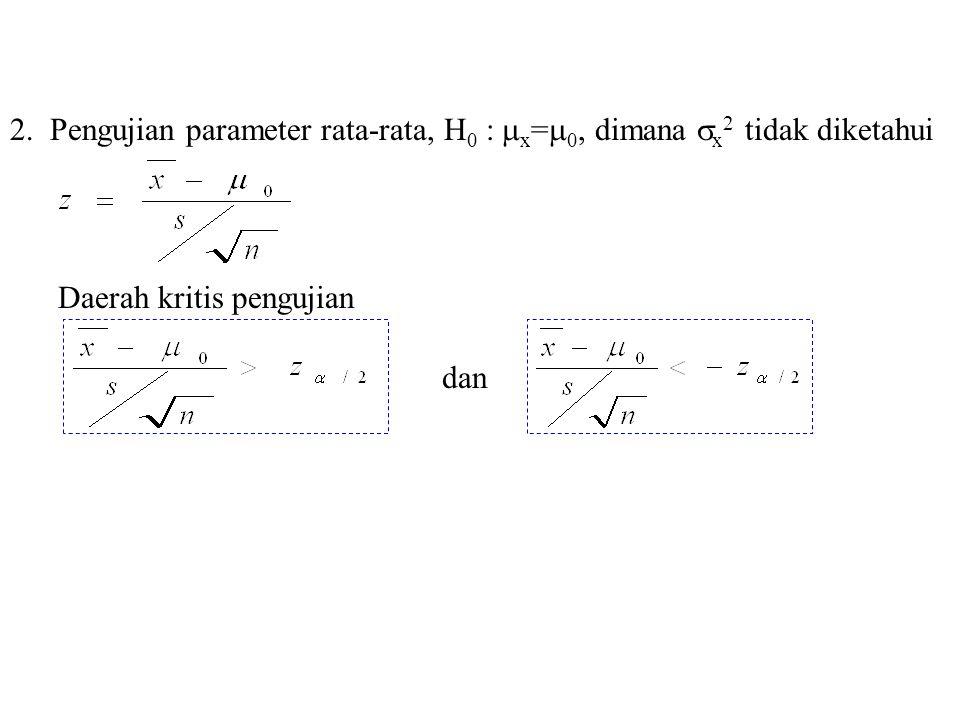 2. Pengujian parameter rata-rata, H0 : x=0, dimana x2 tidak diketahui