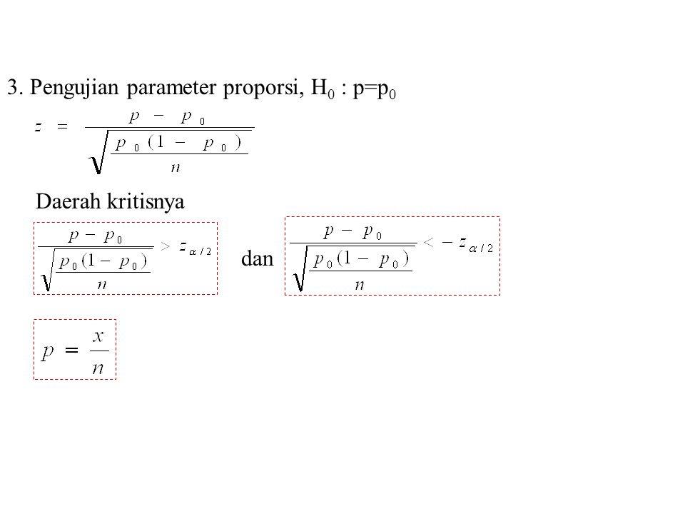 3. Pengujian parameter proporsi, H0 : p=p0