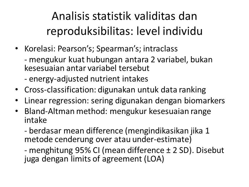 Analisis statistik validitas dan reproduksibilitas: level individu