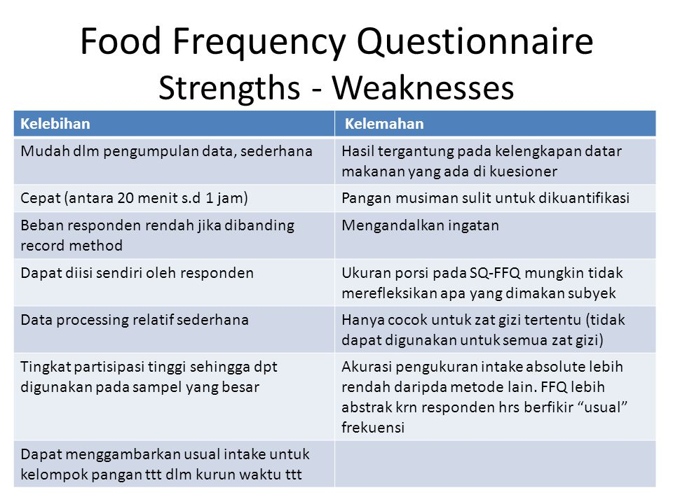 Food Frequency Questionnaire Strengths - Weaknesses
