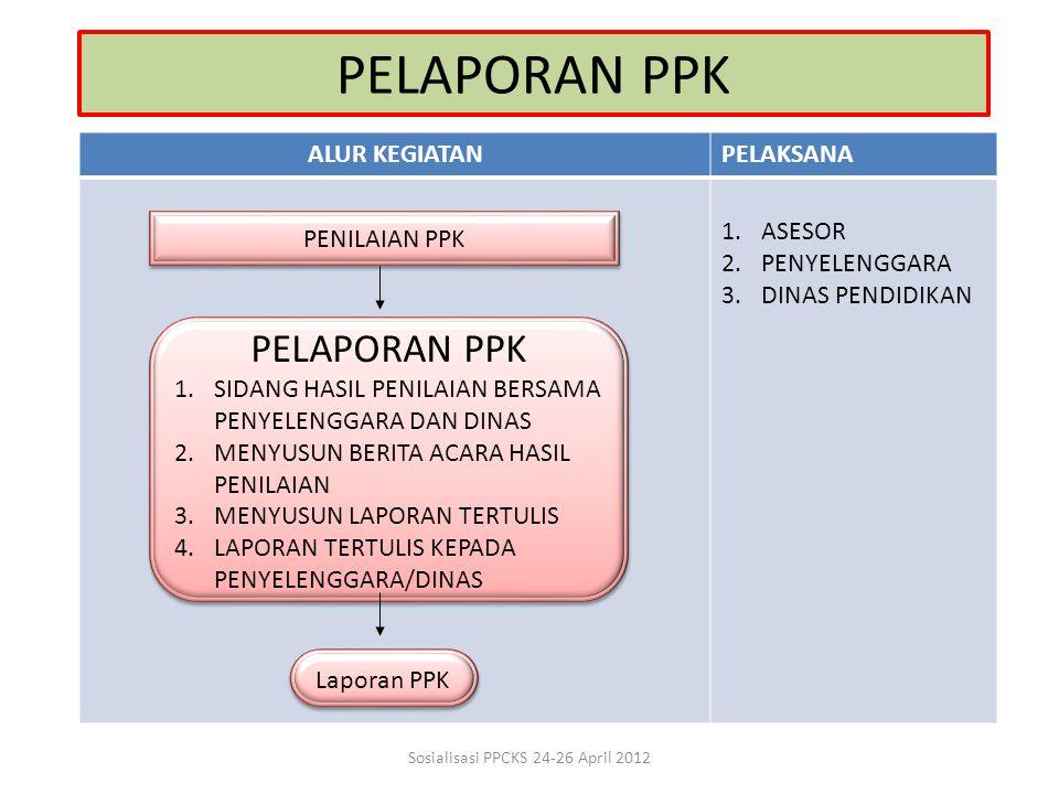 Sosialisasi PPCKS 24-26 April 2012