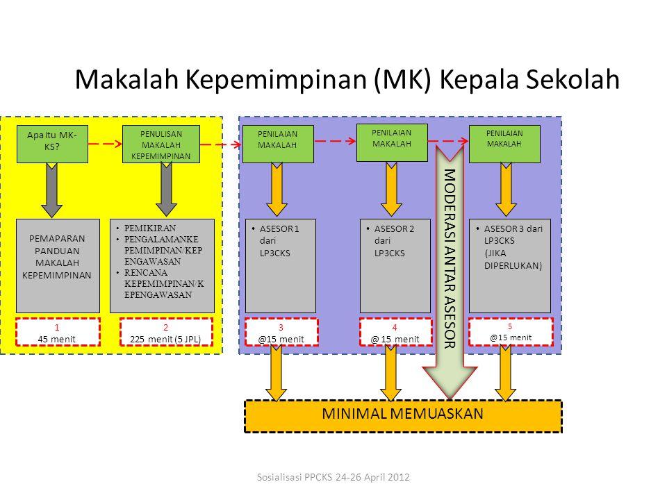 Makalah Kepemimpinan (MK) Kepala Sekolah