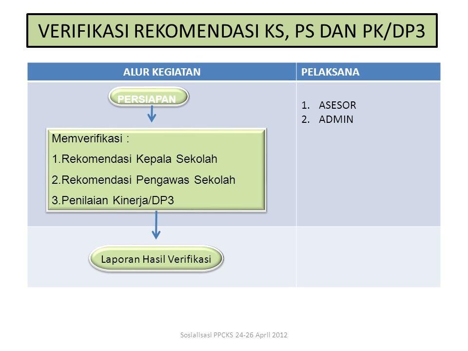 VERIFIKASI REKOMENDASI KS, PS DAN PK/DP3