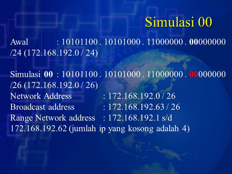 Simulasi 00 Awal : 10101100 . 10101000 . 11000000 . 00000000 /24 (172.168.192.0 / 24)