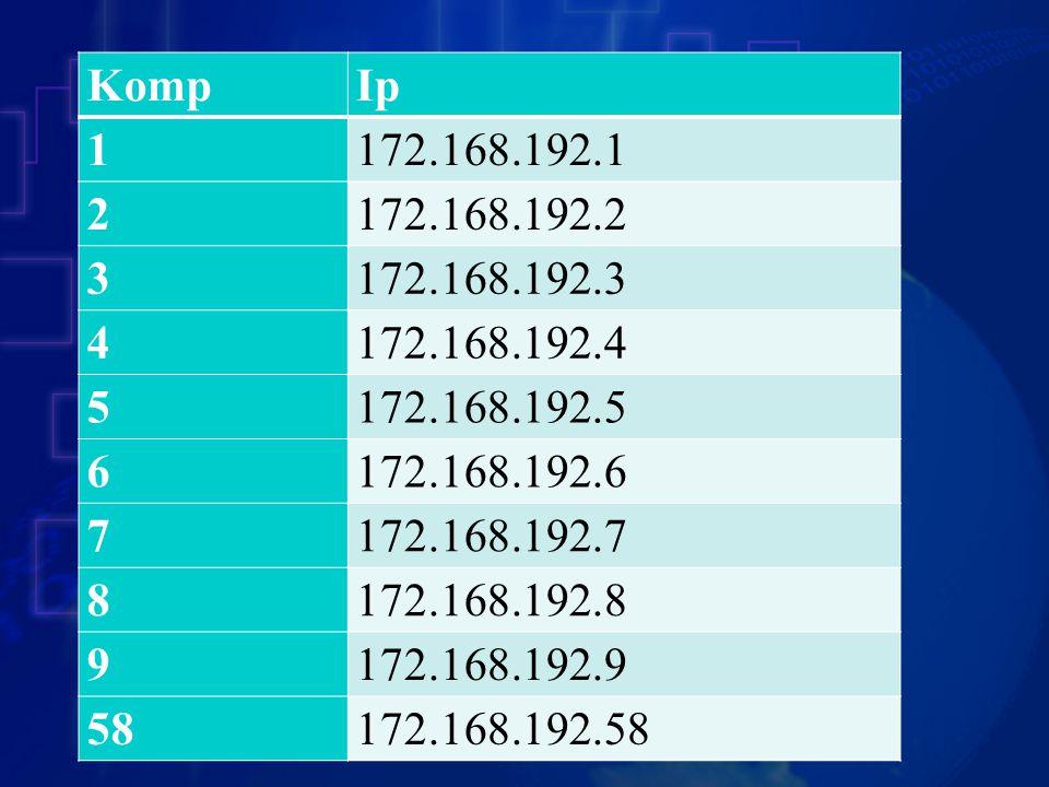 Komp Ip. 1. 172.168.192.1. 2. 172.168.192.2. 3. 172.168.192.3. 4. 172.168.192.4. 5. 172.168.192.5.