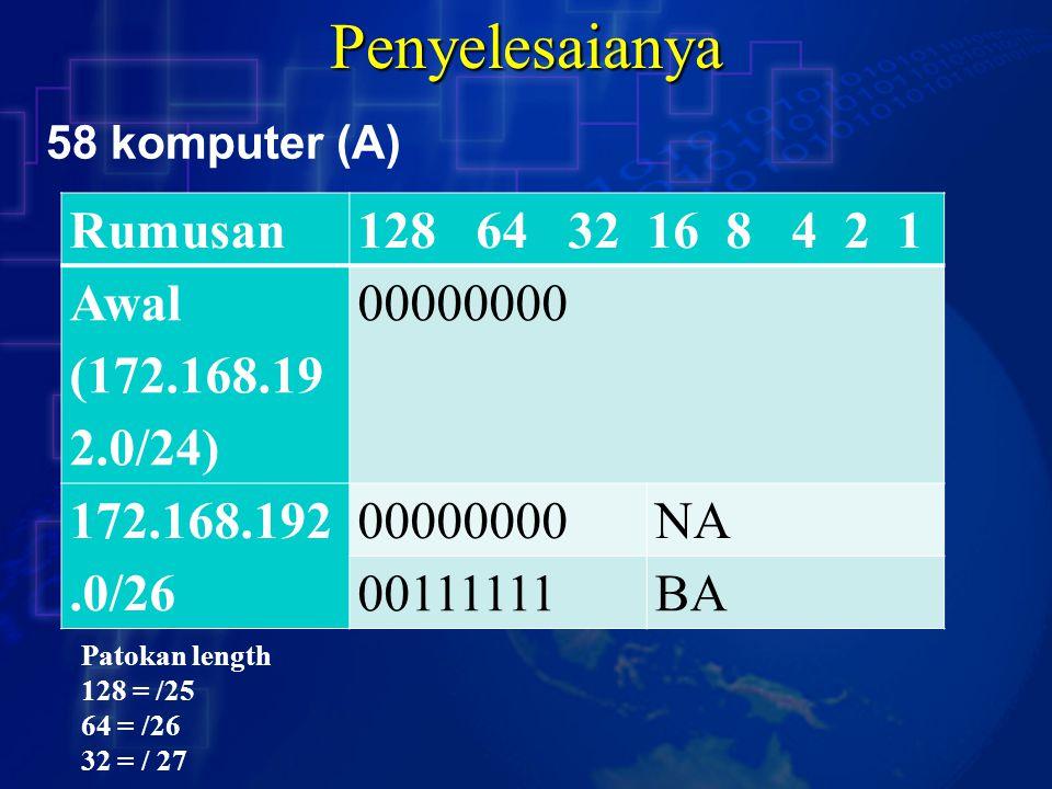 Penyelesaianya Rumusan 128 64 32 16 8 4 2 1 Awal (172.168.192.0/24)