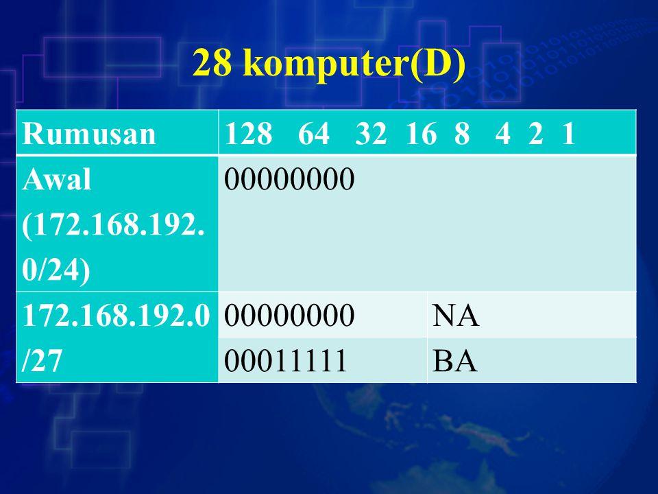 28 komputer(D) Rumusan 128 64 32 16 8 4 2 1 Awal (172.168.192.0/24)