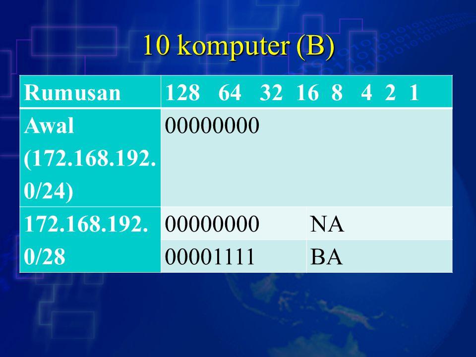 10 komputer (B) Rumusan 128 64 32 16 8 4 2 1 Awal (172.168.192.0/24)