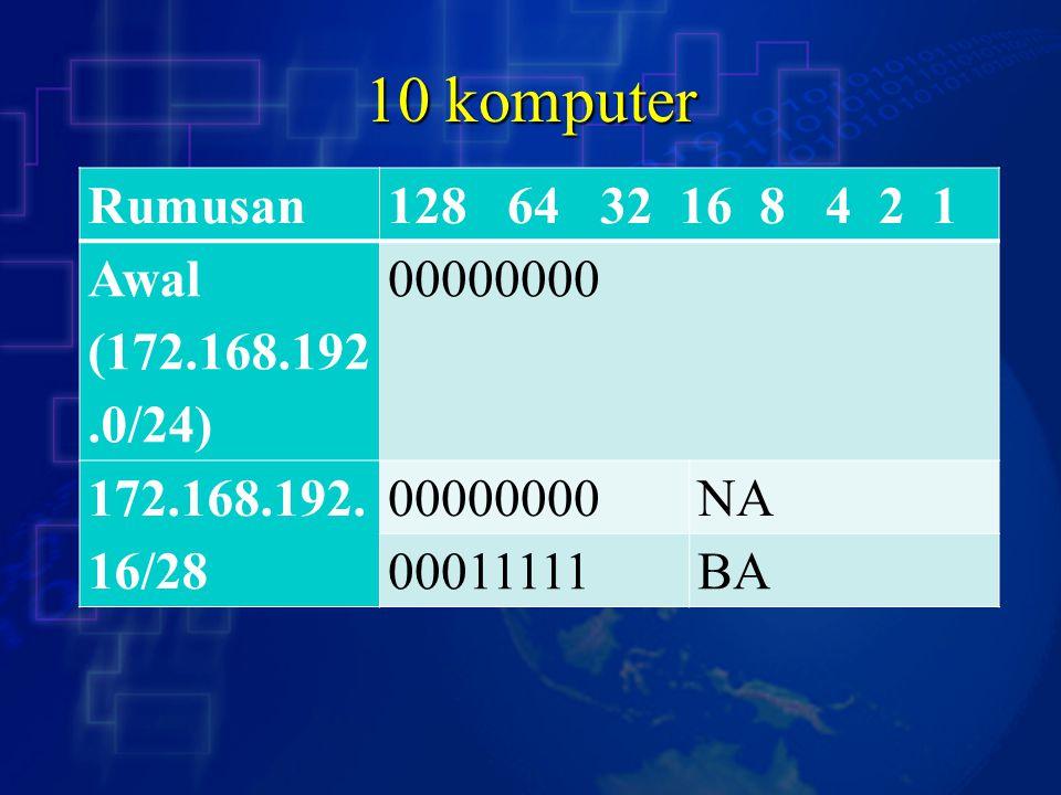 10 komputer Rumusan 128 64 32 16 8 4 2 1 Awal (172.168.192.0/24)