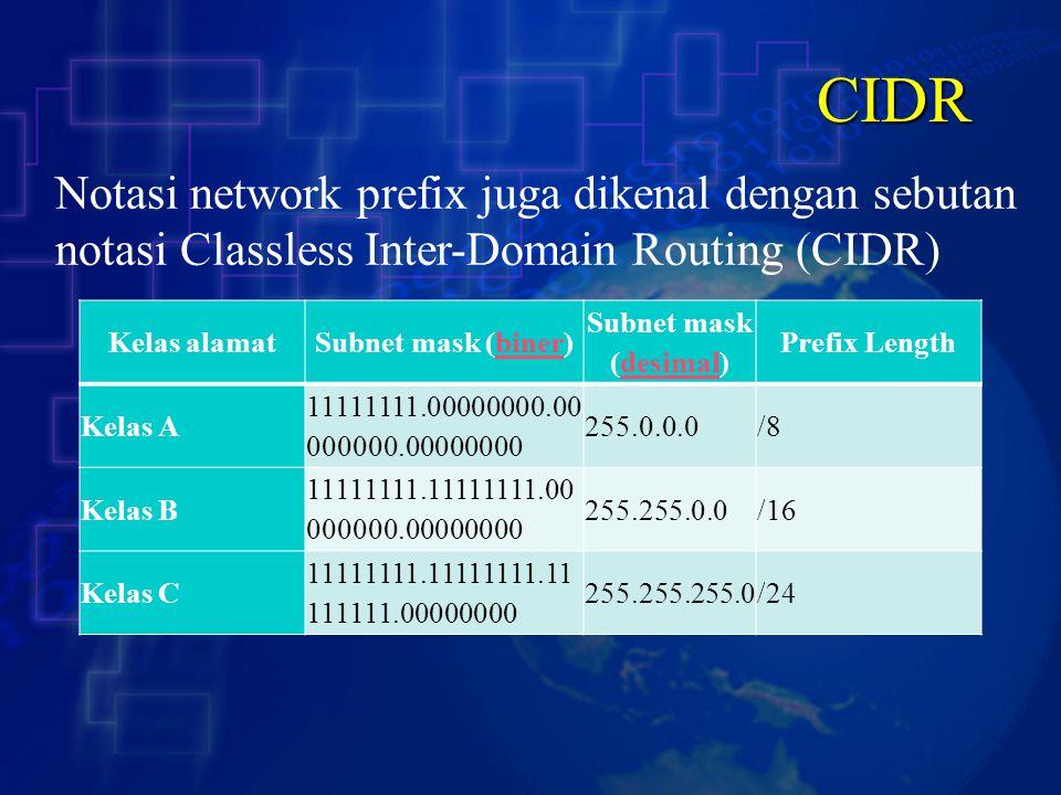 CIDR Notasi network prefix juga dikenal dengan sebutan notasi Classless Inter-Domain Routing (CIDR)