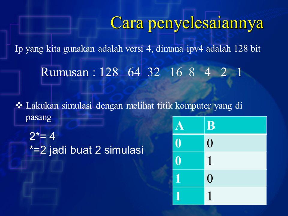 Cara penyelesaiannya Rumusan : 128 64 32 16 8 4 2 1 A B 1 2*= 4