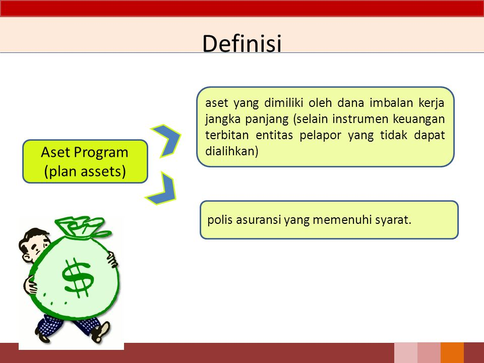 Aset Program (plan assets)